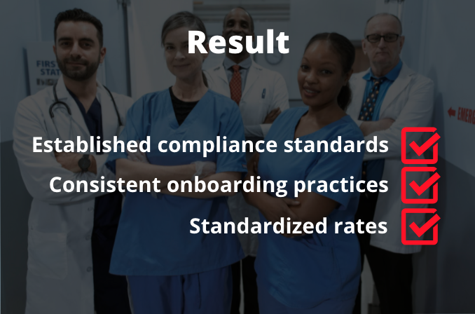 Case Study: Managed Service Provider