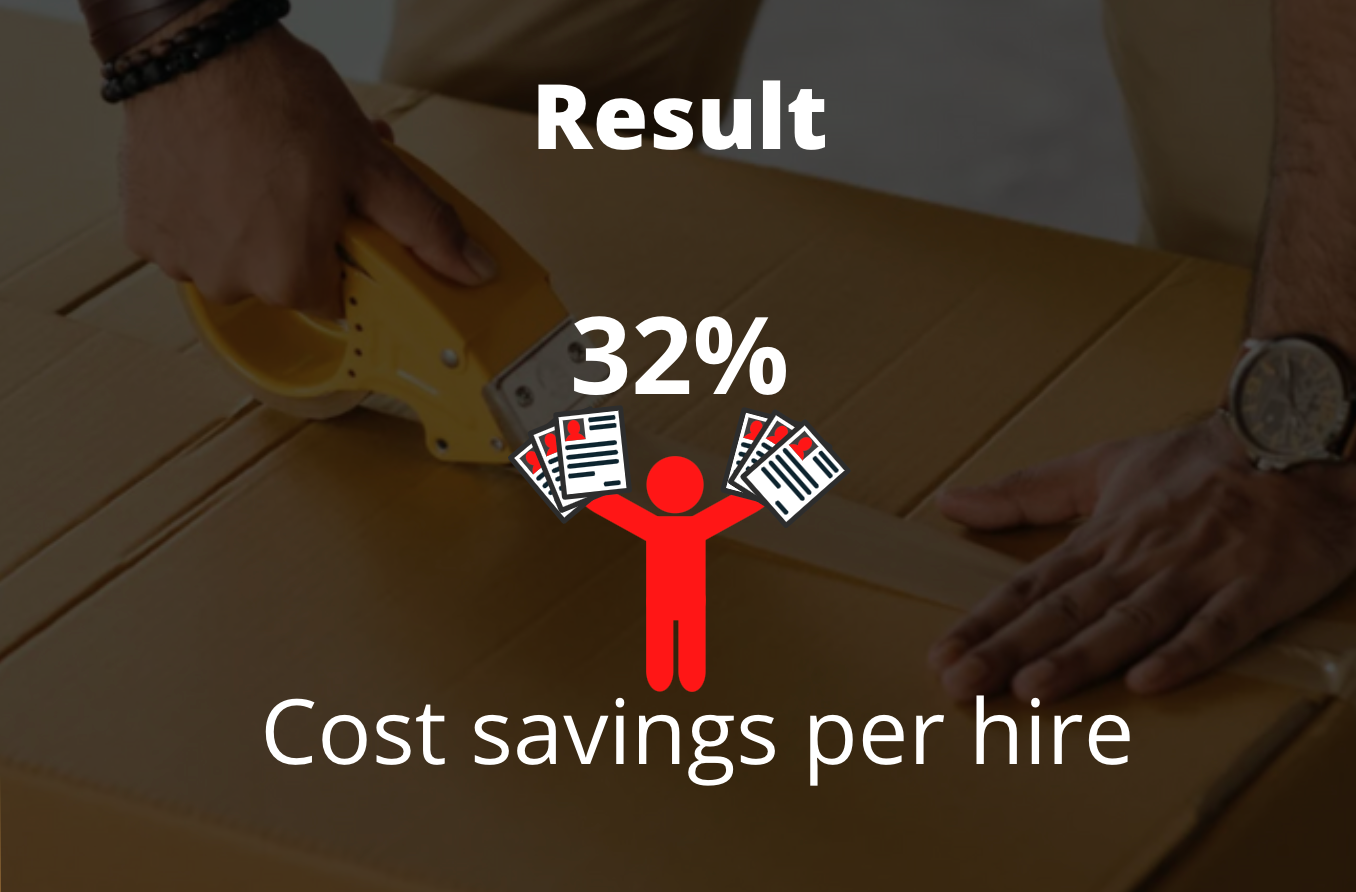 Case Study: Recruitment Process Outsourcing